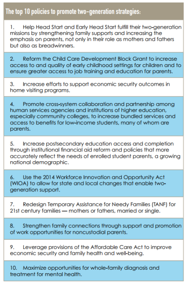 "Aspen Ascend's ""Top Ten Policies to Promote  Two-Generation Strategies"""
